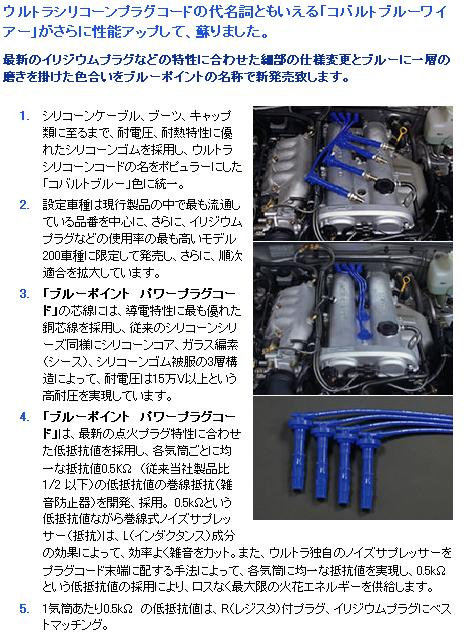 永井電子 ウルトラ ブルーコード