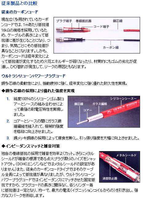 永井電子 ウルトラ レッドコード