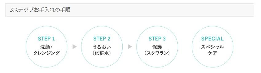 3ステップ2
