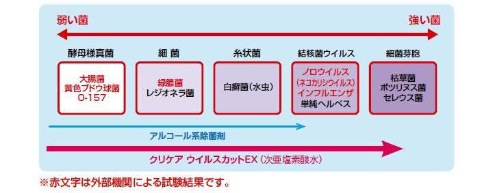 https://shopping.c.yimg.jp/lib/hakarinbou/2018086note_3.jpg