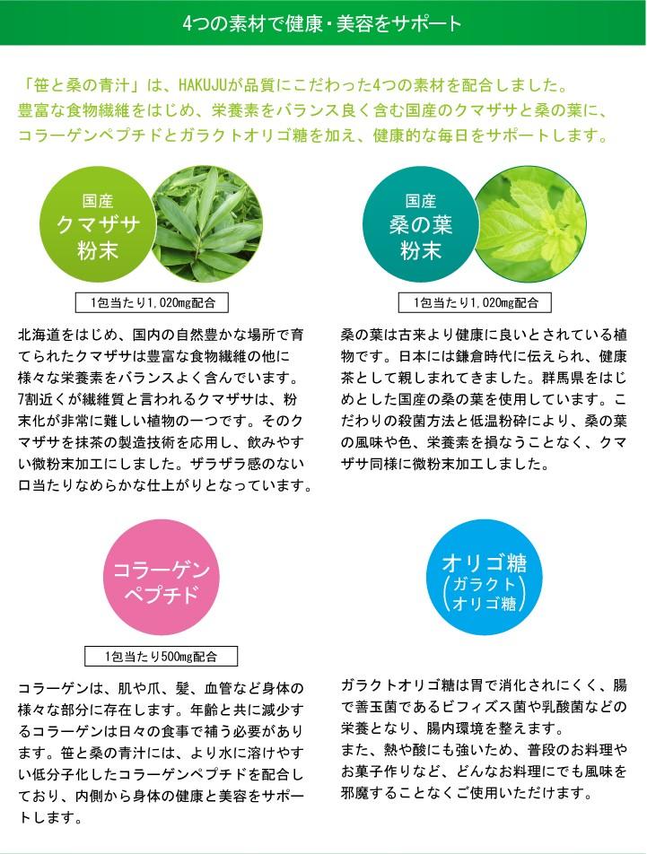 4つの素材で健康・美容をサポート 「笹と桑の青汁」は、HAKUJUが品質にこだわった4つの素材を配合しました。 豊富な食物繊維をはじめ、栄養素をバランス良く含む国産のクマザサと桑の葉に、コラーゲンペプチドとガラクトオリゴ糖を加え、健康的な毎日をサポートします。