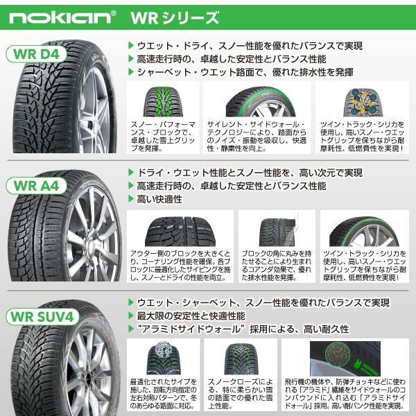 Nokian WR D4-155//65R14 Winterreifen