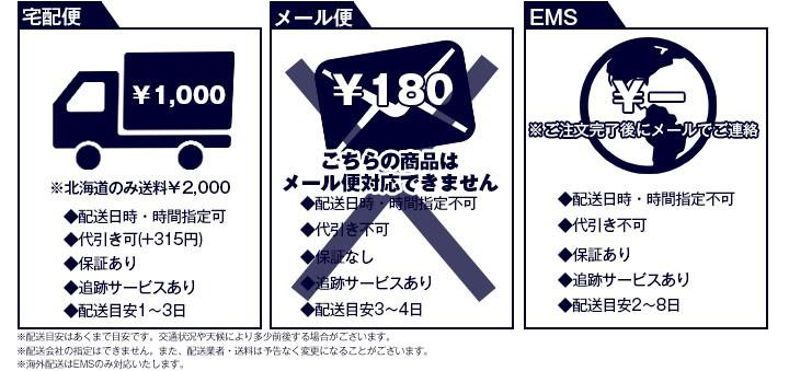 ハンモック屋の発送方法(日本郵政)