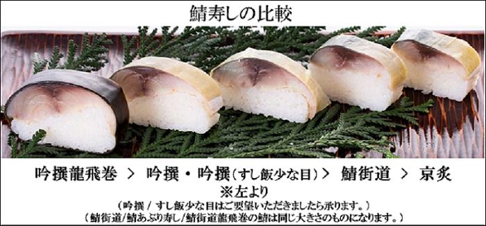 鯖寿し比較