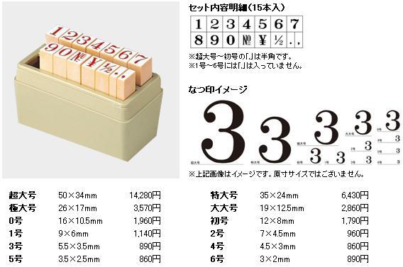 柄付きゴム印数字セット