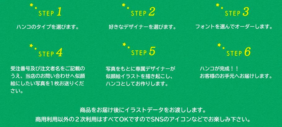 STEP1:好きなデザイナーを選びます。STEP2:オーダーします。STEP3:好きな写真を送ります。STEP4:写真到着後似顔絵の制作にかかります。STEP5:似顔絵ができ次第ハンコの制作にかかります。STEP6:ハンコができ次第出荷します。STEP7:出荷完了後、似顔絵データをメールでお送りします。STEP8:ハンコが届きます。似顔絵データもご自由にお使いください。
