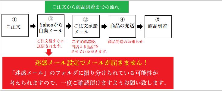 """""""商品のお問合せ"""""""