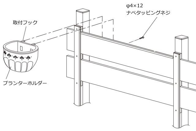 壁取付タイプとフェンス取付タイプ