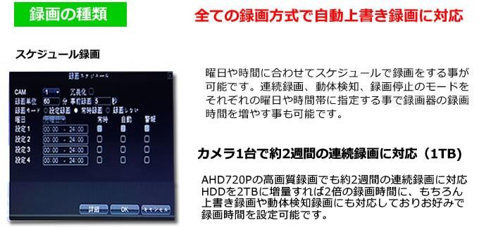 日本語説明書のついた安心の録画機
