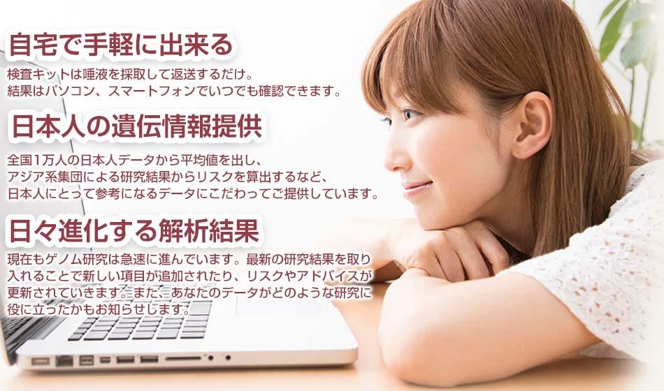 自宅で手軽にできる 検査キットは唾液を採取して返送するだけ。結果はパソコン、スマートフォンでいつでも確認できます 日本人の遺伝情報提供へのこだわり 全国1万人の日本人データから平均値を出し、アジア系集団による研究結果からリスクを算出するなど、日本人にとって参考になるデータをご提供しています。 日々進化する解析結果 研究が進むことで解析結果は日々発展していきます。更新された結果はパソコン、スマートフォンでいつでも確認できます。 現在もゲノム研究は急速に進んでいます。最新の研究結果を取り入れることで新しい項目が追加されたり、リスクやアドバイスが更新されていきます。また、あなたのデータがどのような研究に役に立ったかもマイページで確認できます。
