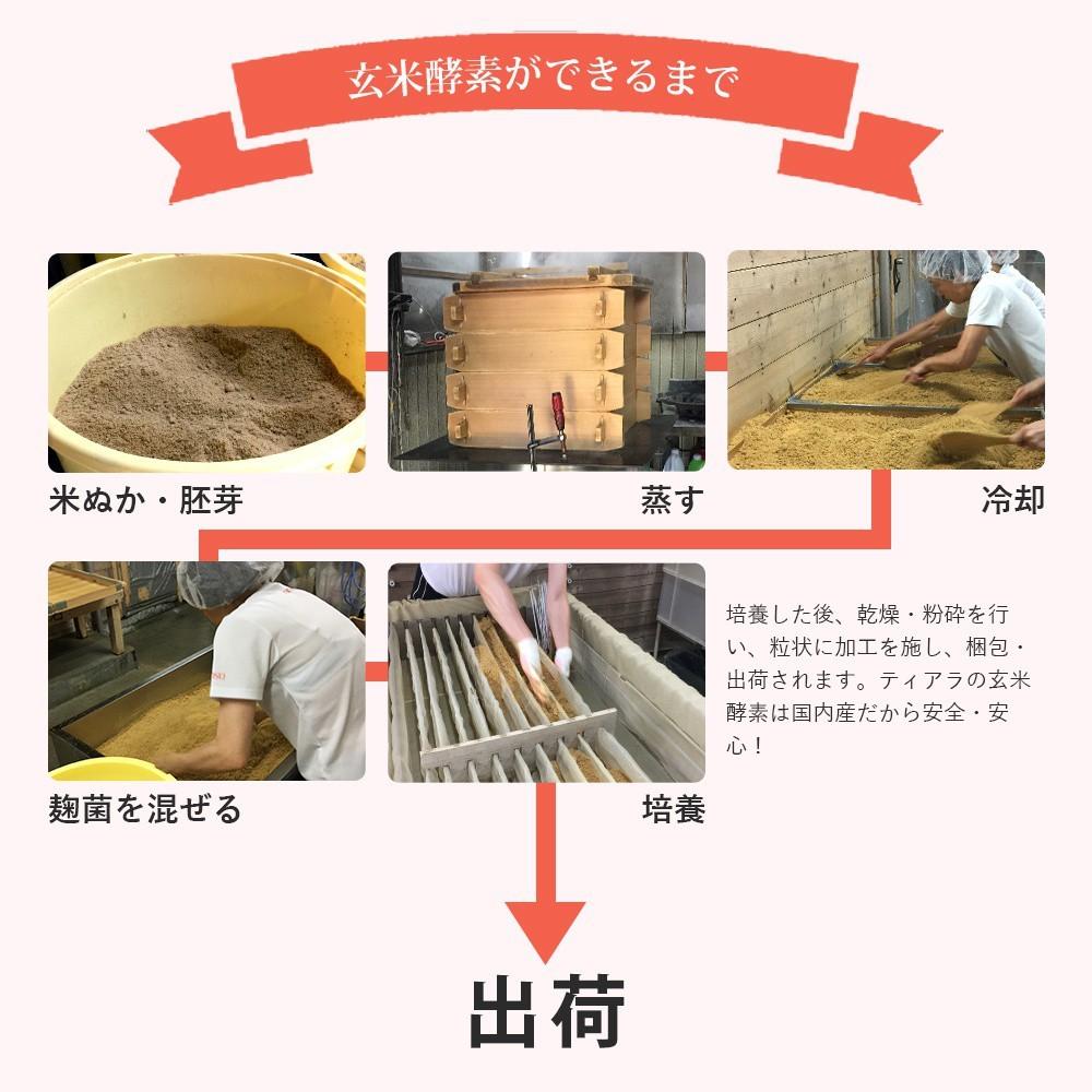 ティアラ インナーケア 玄米 酵素 玄米酵素
