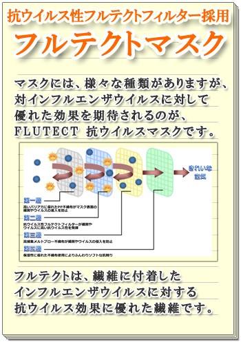インフルエンザ対策フルテクトマスク