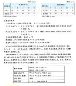 試験内容1
