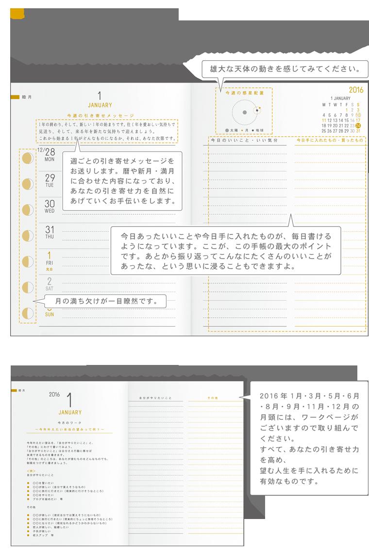 引き寄せ手帳2016の特徴1