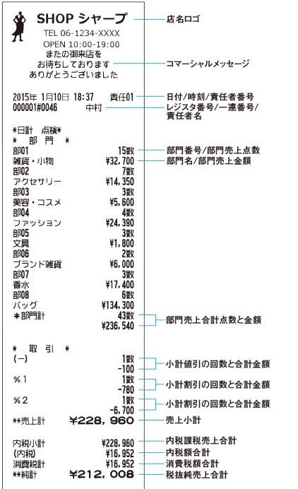 日計点検レポート1