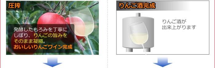 プロテオグリカン配合の飲むりんご酢