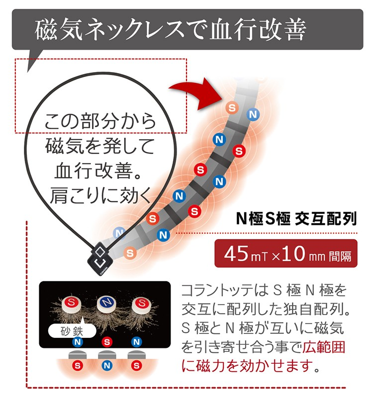 磁気ネックレスで血行を改善、肩こりに効く