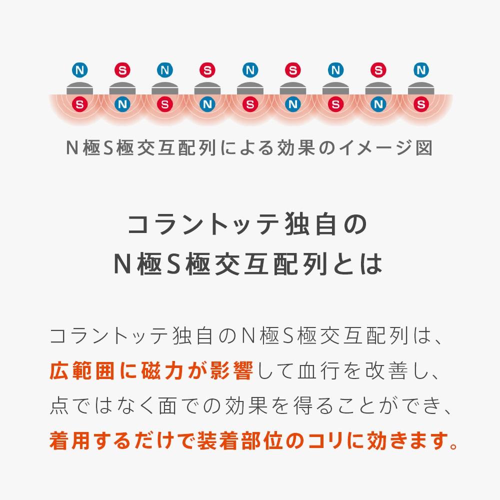 コラントッテ X1 フレックスループ N極S極交互配列