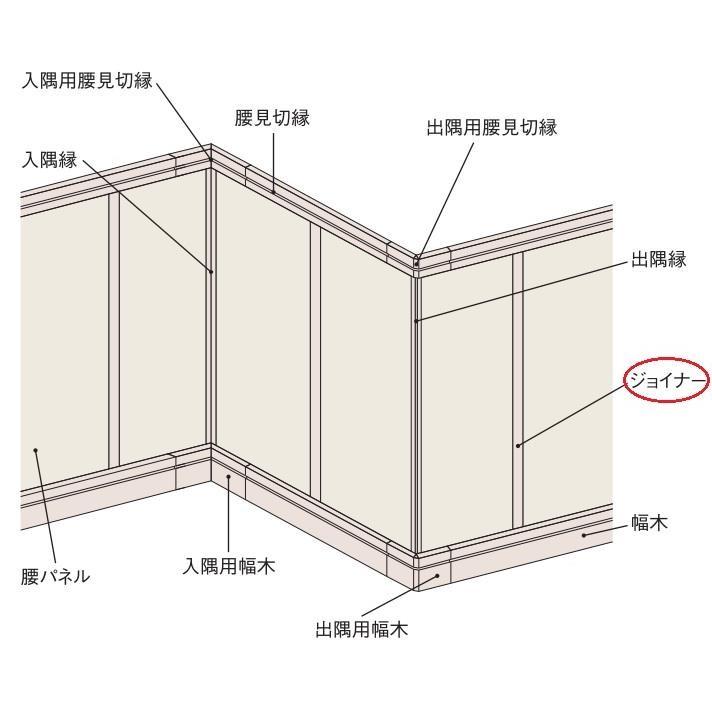 木質可動間仕切り・腰壁