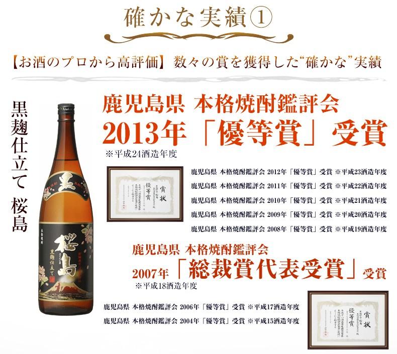鹿児島県本格焼酎鑑評会で複数受賞