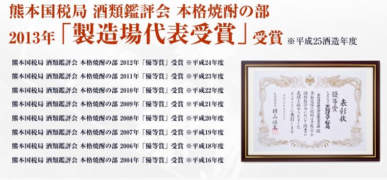 熊本国税局酒類鑑評会で複数受賞