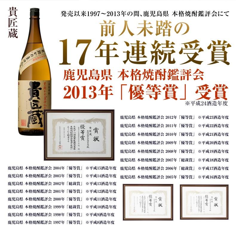 貴匠蔵は鹿児島県本格焼酎鑑評会で19年連続受賞
