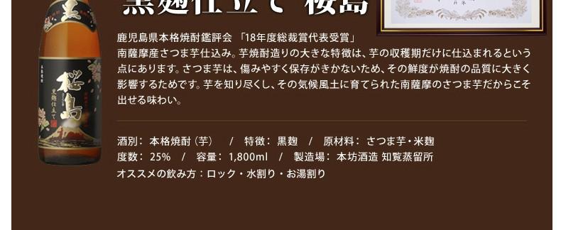 黒麹仕立て桜島の受賞暦