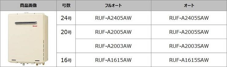 ガス給湯器 RUF-A2005AW タイプ一覧