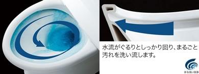 パワーストリーム洗浄