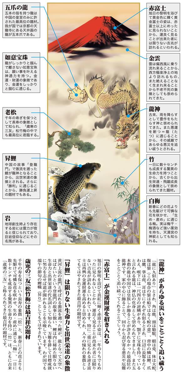掛け軸-天龍昇鯉吉祥図/長江桂舟(尺五・桐箱・風鎮付き)