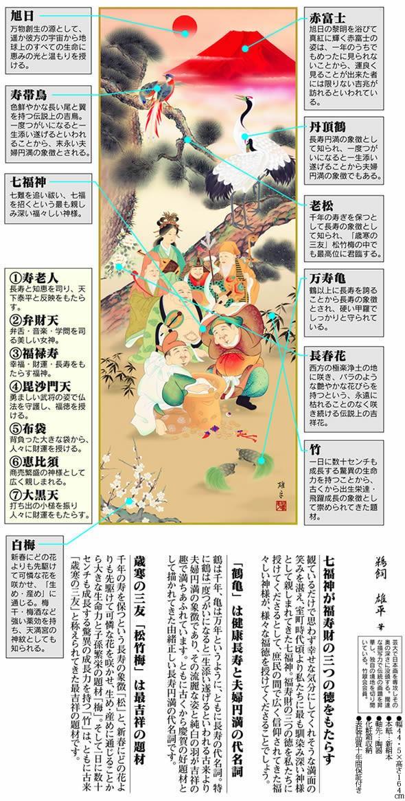掛け軸-吉祥七福満願図/鵜飼 雄平(尺五)