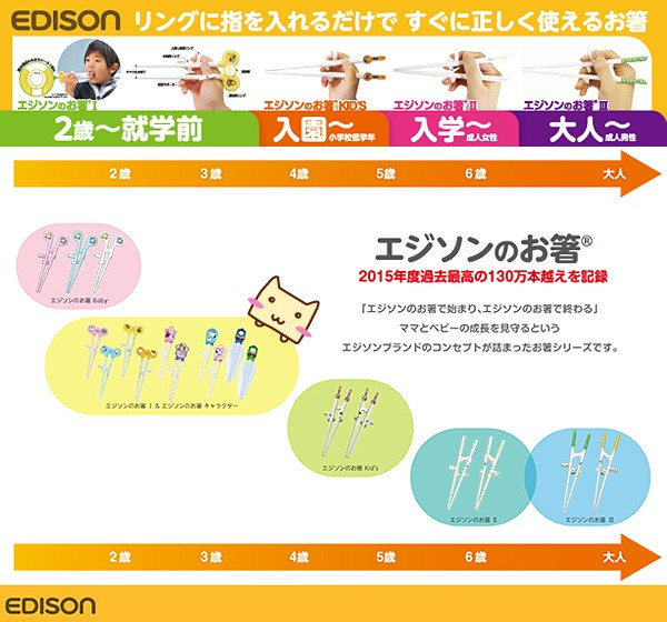 エジソンのお箸 年齢対応表