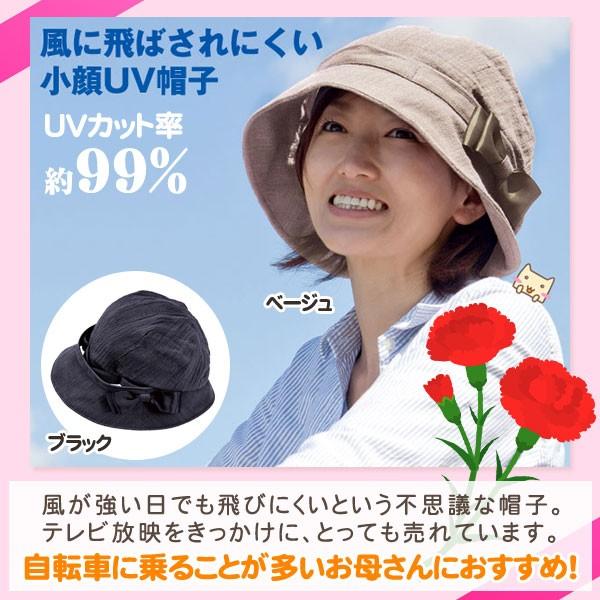 ベルヌーイの帽子