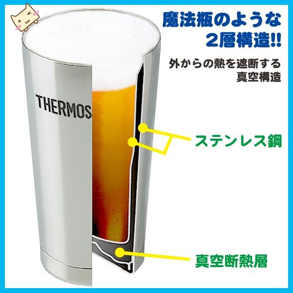 サーモスの真空断熱タンブラー 構造