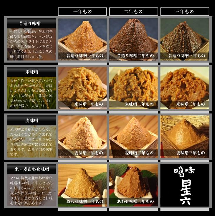 11種類の味噌からお選びください