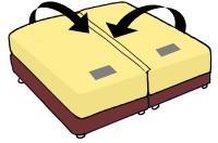 ベッド マットレス メンテナンス(ローテーション)の方法