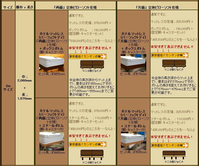 サータ(SERTA)パーフェクトナイト K-2サイズ(2m巾サイズ)