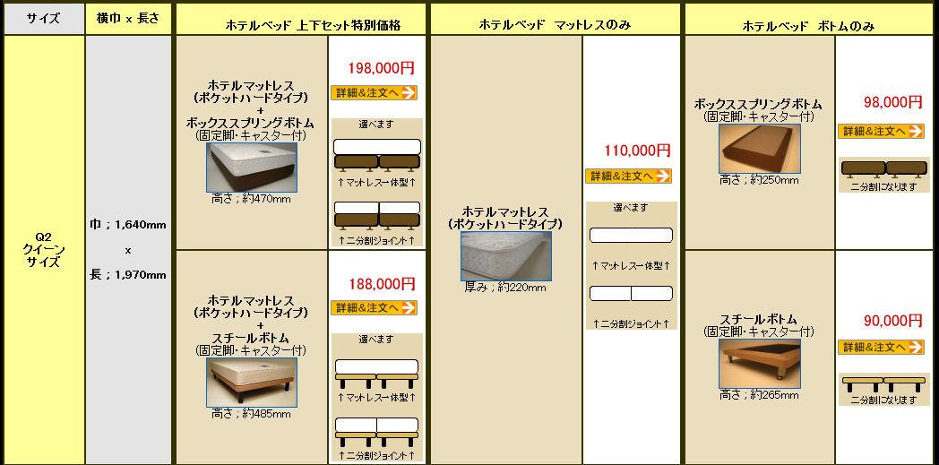 一流ホテルのベッド・マットレスをご家庭向けに一台から販売しています。ネット限定。市販されていない貴重なプロ仕様のベッドですので耐久性も抜群、品質的にもきっとご満足して頂けます
