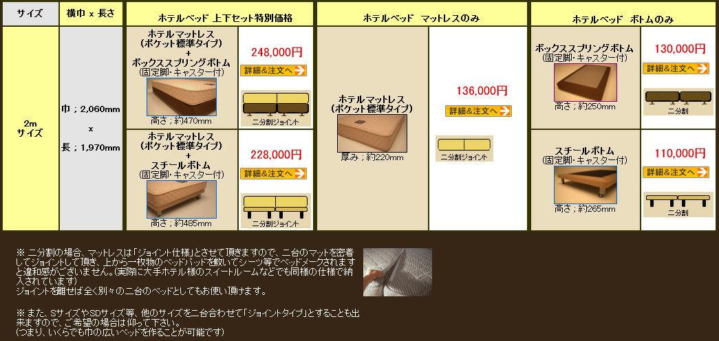 ホテルのベッド「ポケットコイル標準タイプ」