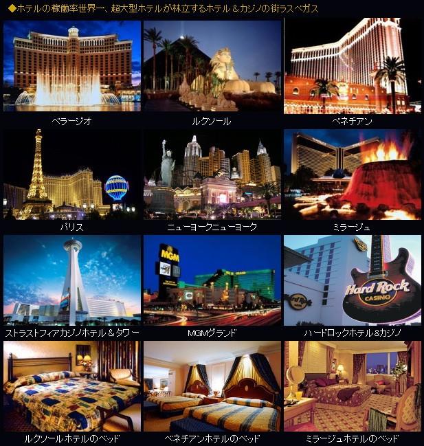 ホテルの稼働率世界一、超大型ホテルが林立するホテル&カジノの街ラスベガス ベラージオ ルクソール ベネチアン  パリス ニューヨークニューヨーク ミラージュ ストラストフィアカジノホテル&タワー MGMグランド ハードロックホテル&カジノ ルクソールホテルのベッド ベネチアンホテルのベッド ミラージュホテルのベッド