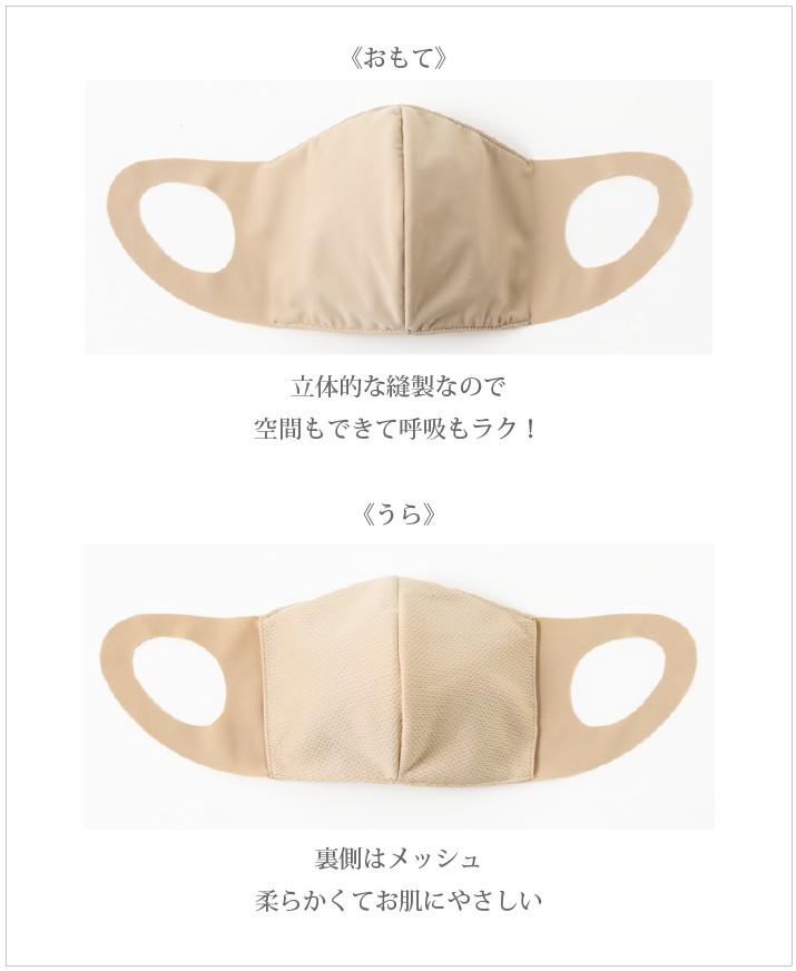 マスク 表裏