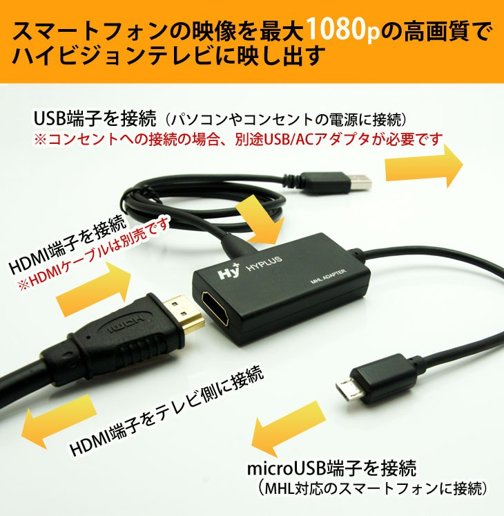 MHL-HDMI変換アダプタ HY-MHL1