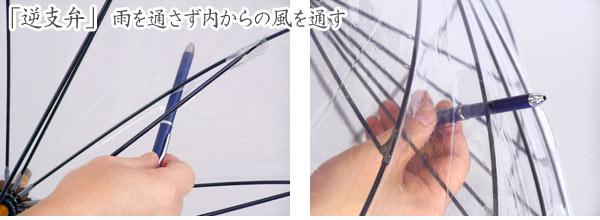 逆支弁付き手開き長傘