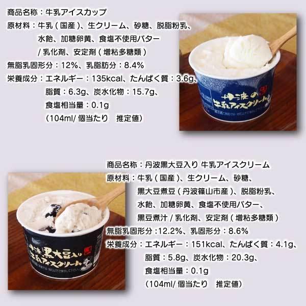 ギフト アイスクリーム 牛乳