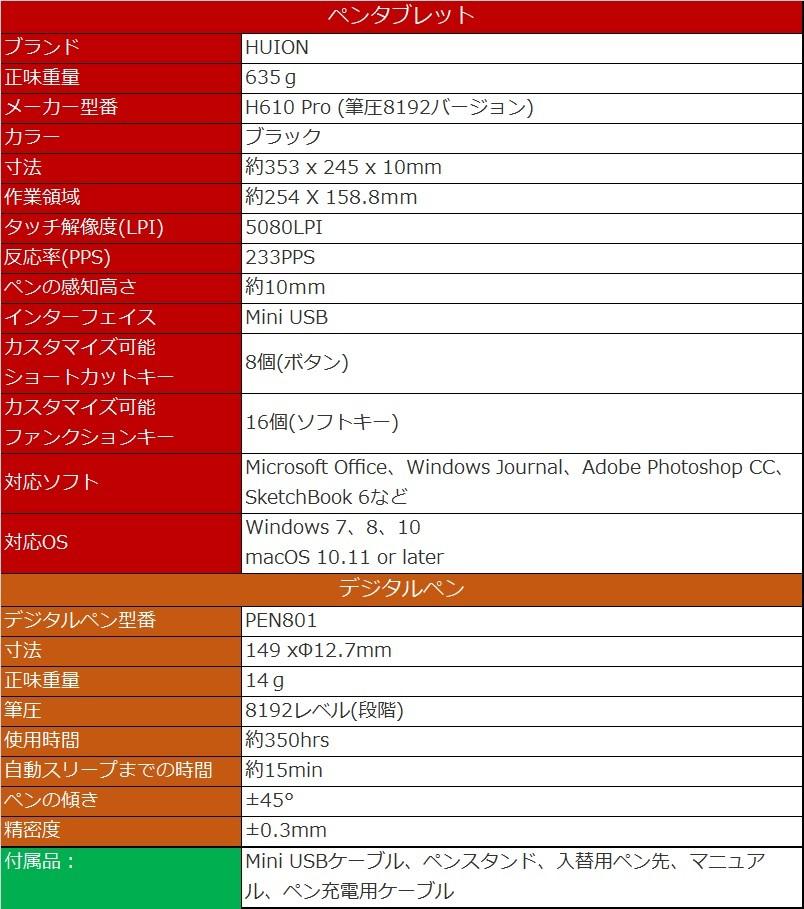 5065 huion h610 pro 筆圧8192バージョン ペンタブレット