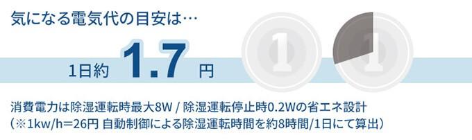 電気代の目安は1日あたり約1.7円