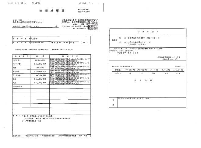 えごま油の成分分析表/脂肪酸組成
