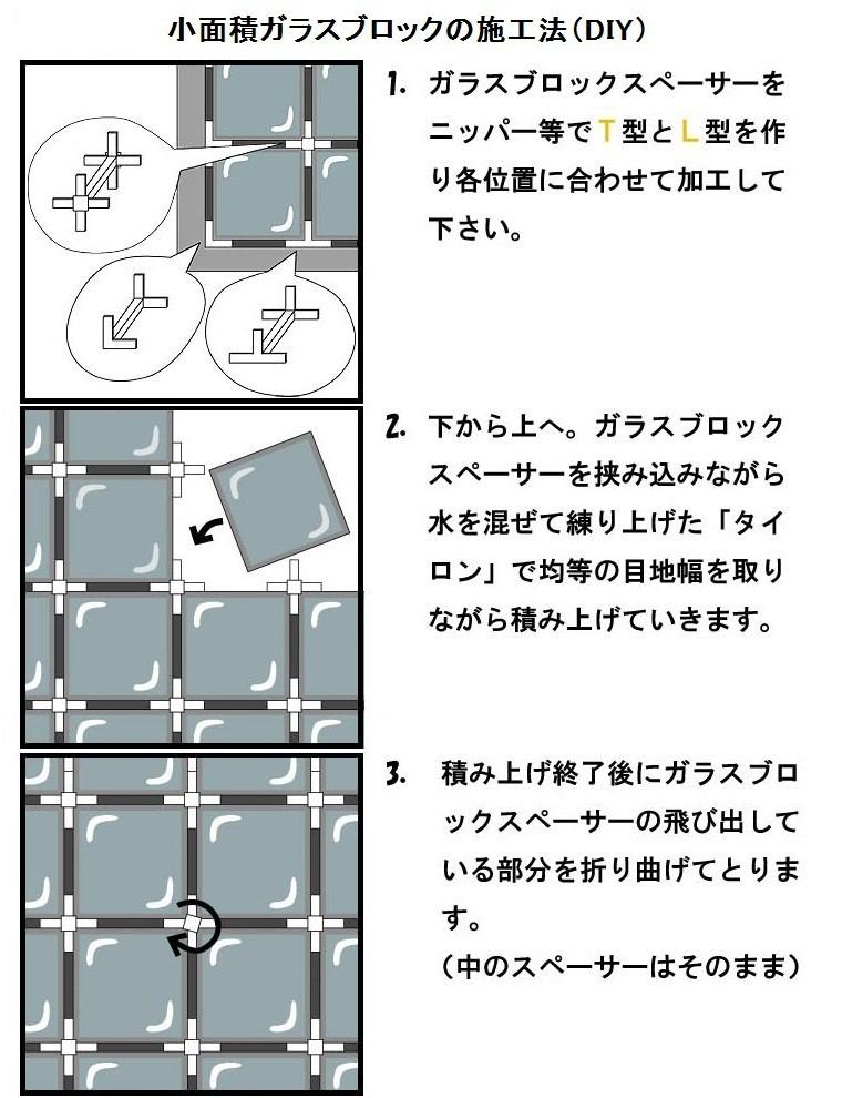 小面積ガラスブロックの施工法(DIY)