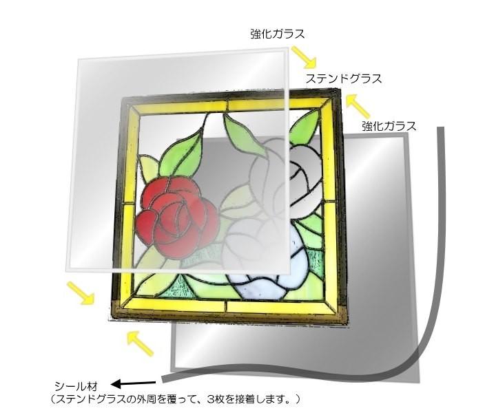 ステンドグラス構造説明2