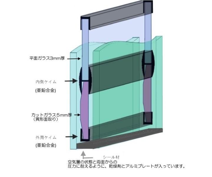 ステンドグラス構造説明3